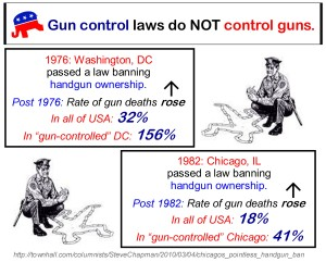 gun-control-laws-increase-gun-violence